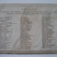 Tâncăbești - Placă comemorativă 1916 -1919